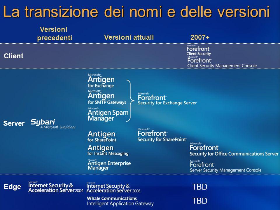La transizione dei nomi e delle versioni