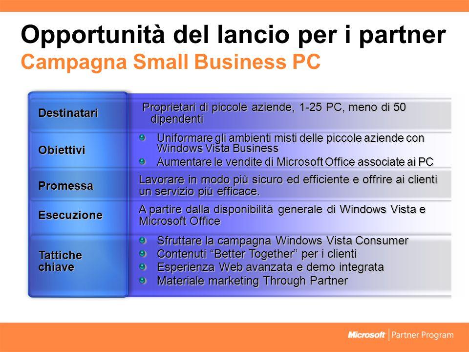 Opportunità del lancio per i partner Campagna Small Business PC