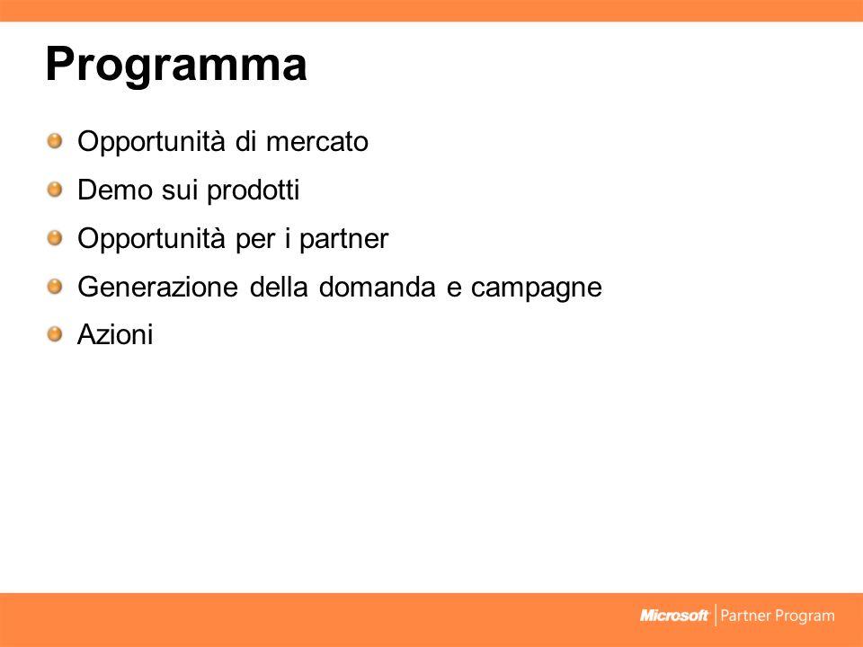 Programma Opportunità di mercato Demo sui prodotti