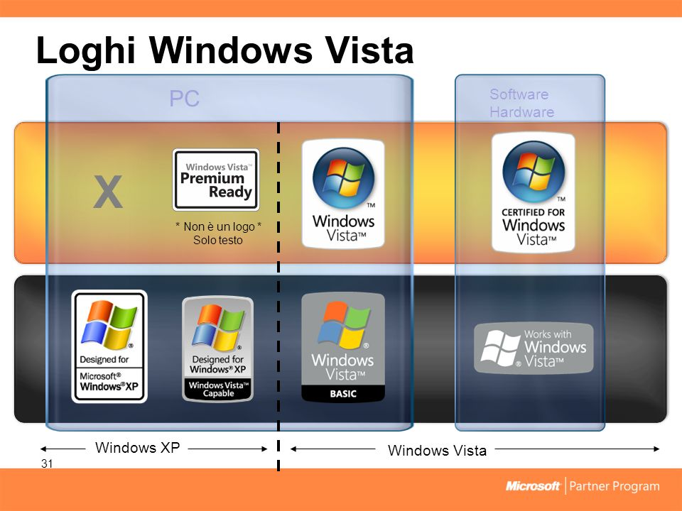 X Loghi Windows Vista PC Software Hardware Windows XP Windows Vista