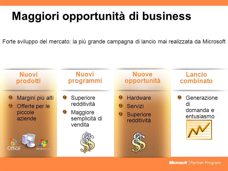 Maggiori opportunità di business