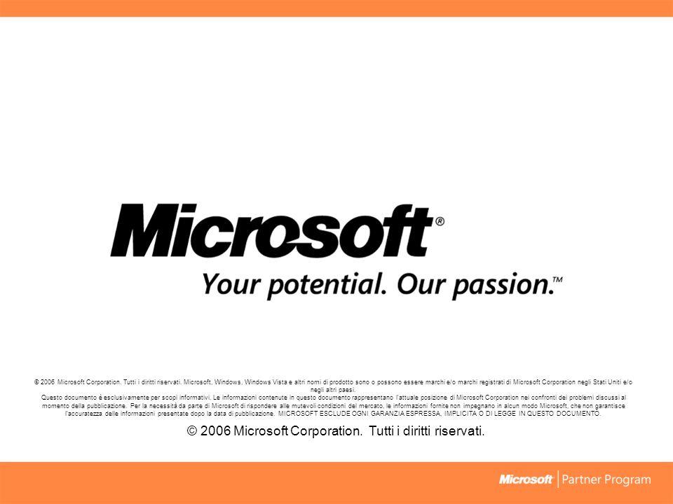 © 2006 Microsoft Corporation. Tutti i diritti riservati.