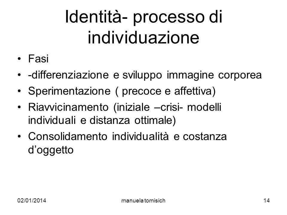 Identità- processo di individuazione