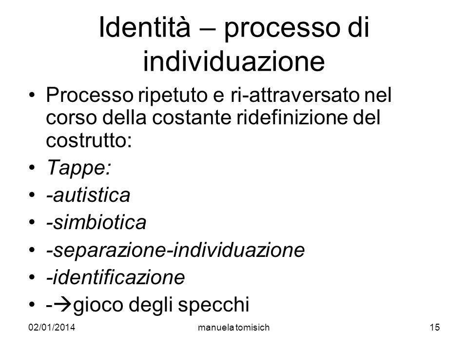 Identità – processo di individuazione