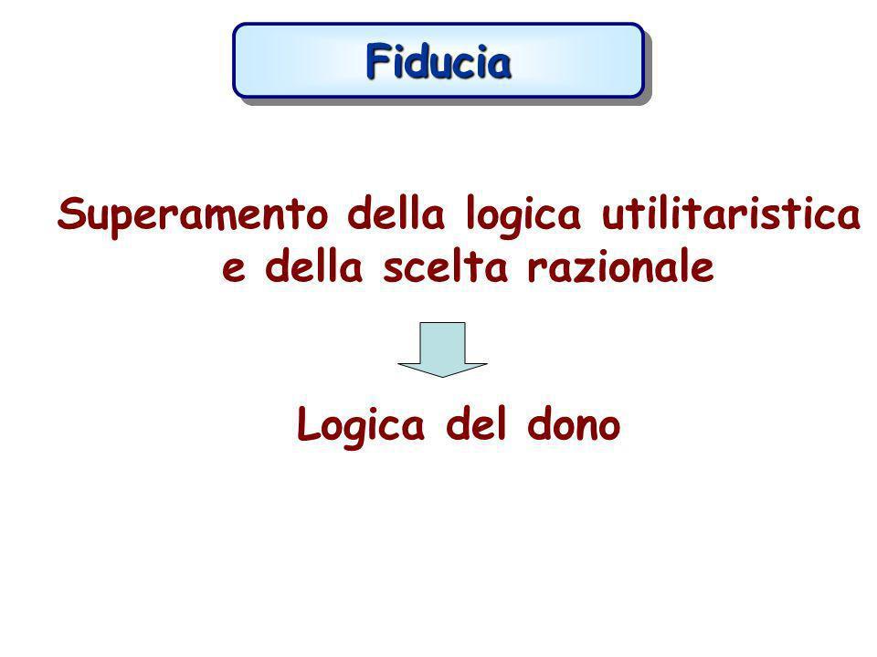 Superamento della logica utilitaristica e della scelta razionale