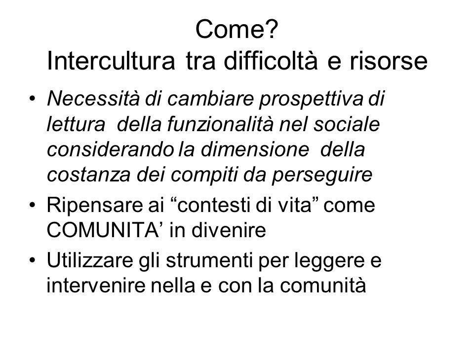 Come Intercultura tra difficoltà e risorse