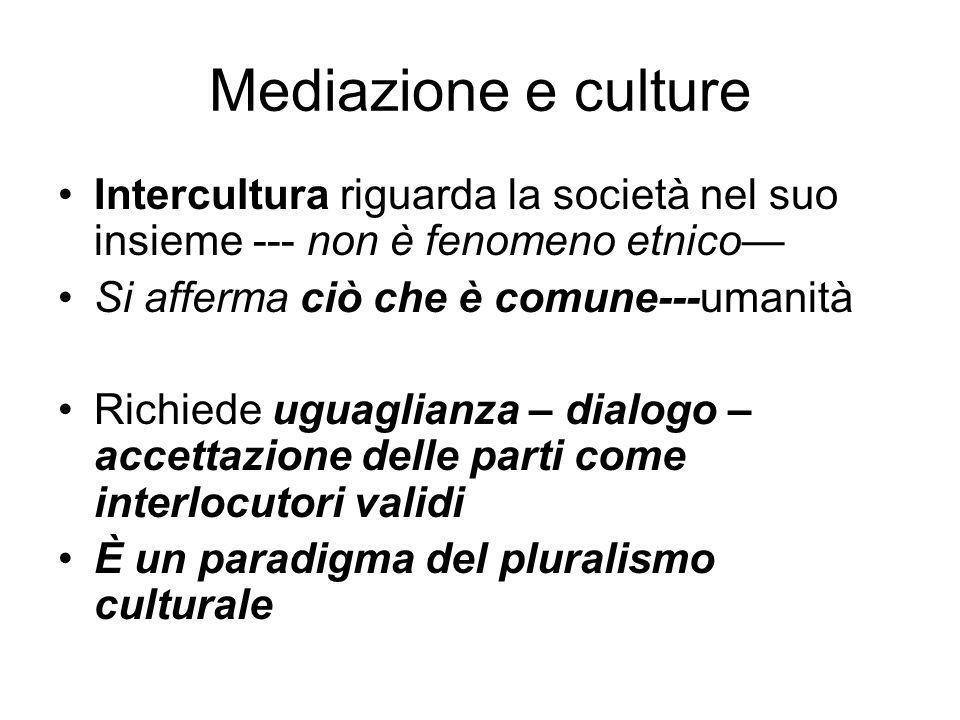 Mediazione e culture Intercultura riguarda la società nel suo insieme --- non è fenomeno etnico— Si afferma ciò che è comune---umanità.