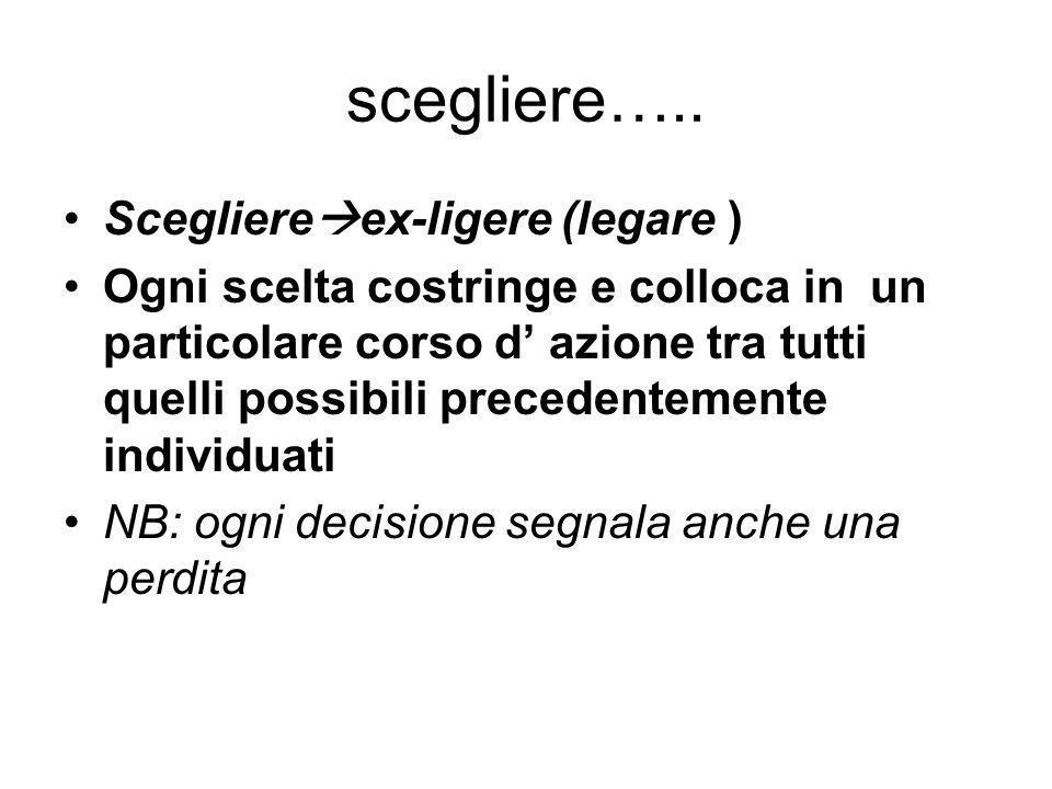scegliere….. Scegliereex-ligere (legare )