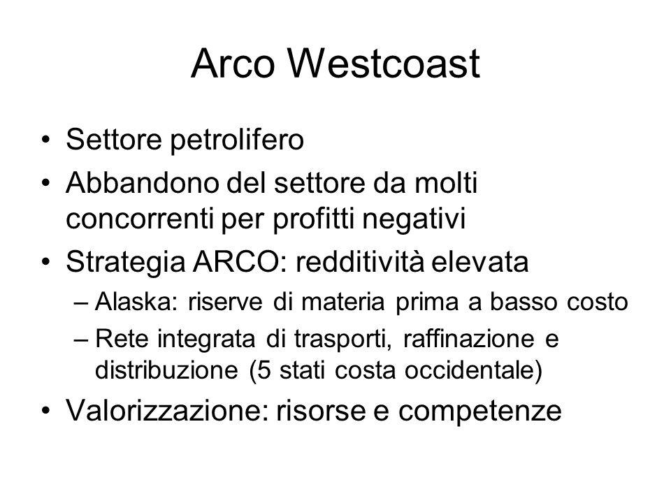 Arco Westcoast Settore petrolifero