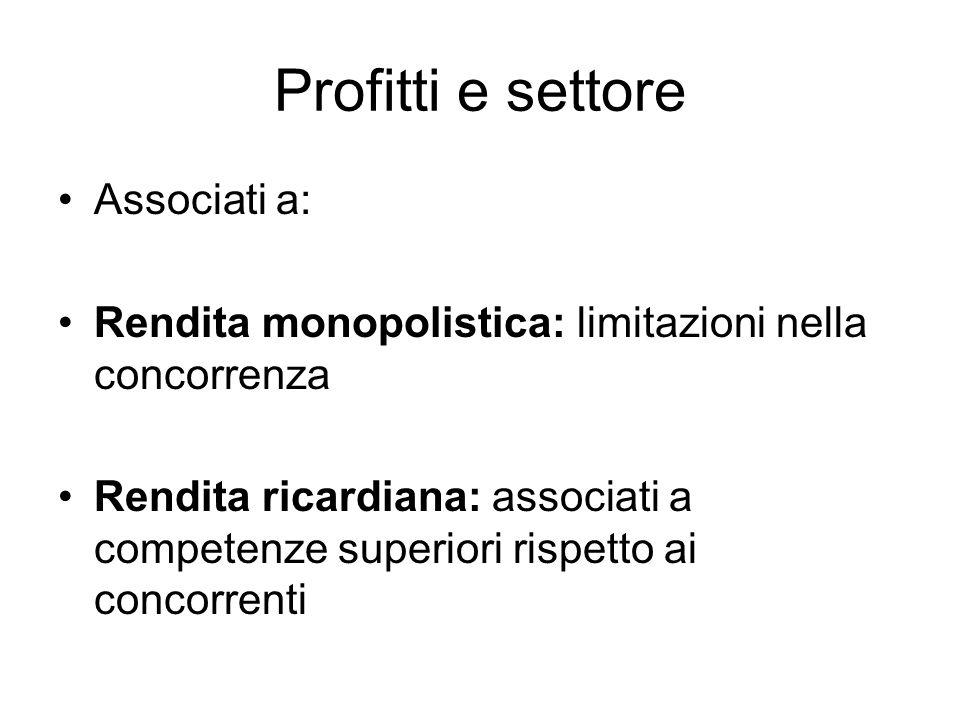 Profitti e settore Associati a: