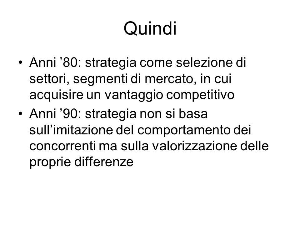 Quindi Anni '80: strategia come selezione di settori, segmenti di mercato, in cui acquisire un vantaggio competitivo.