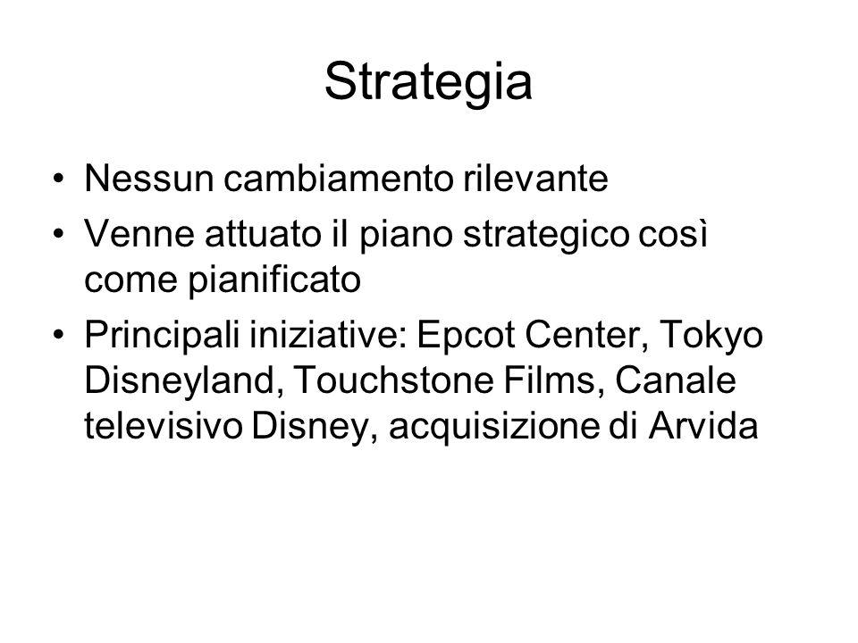 Strategia Nessun cambiamento rilevante