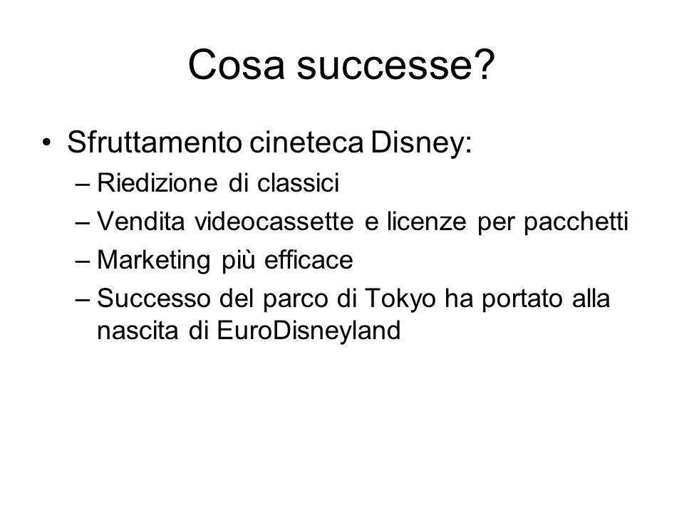 Cosa successe Sfruttamento cineteca Disney: Riedizione di classici
