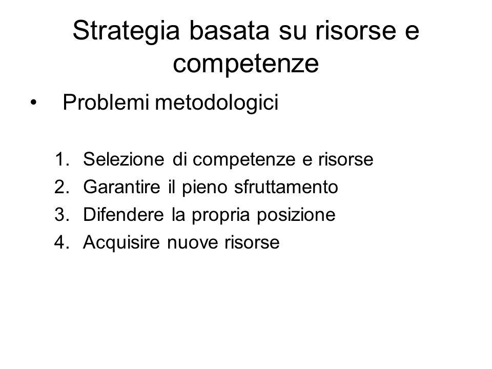 Strategia basata su risorse e competenze