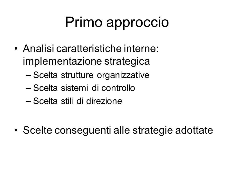 Primo approccio Analisi caratteristiche interne: implementazione strategica. Scelta strutture organizzative.