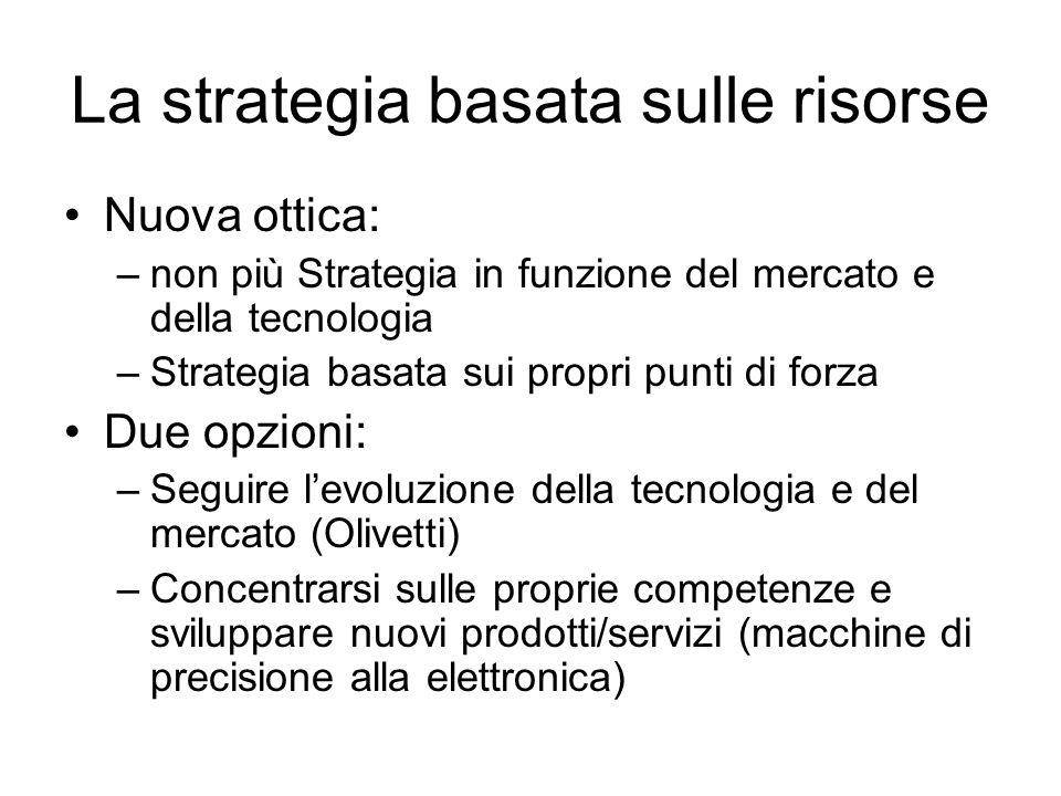 La strategia basata sulle risorse
