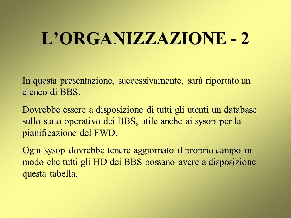 L'ORGANIZZAZIONE - 2 In questa presentazione, successivamente, sarà riportato un elenco di BBS.