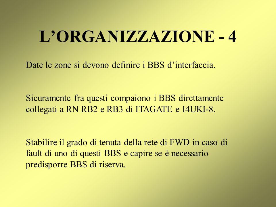 L'ORGANIZZAZIONE - 4 Date le zone si devono definire i BBS d'interfaccia.