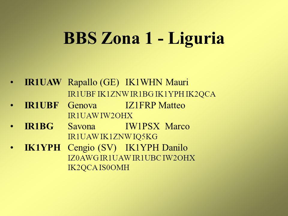 BBS Zona 1 - Liguria IR1UAW Rapallo (GE) IK1WHN Mauri