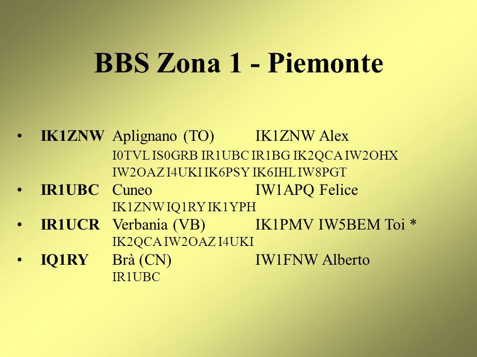 BBS Zona 1 - Piemonte IK1ZNW Aplignano (TO) IK1ZNW Alex