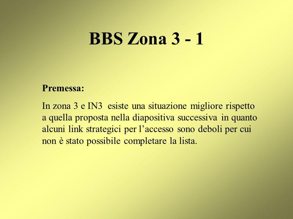 BBS Zona 3 - 1 Premessa:
