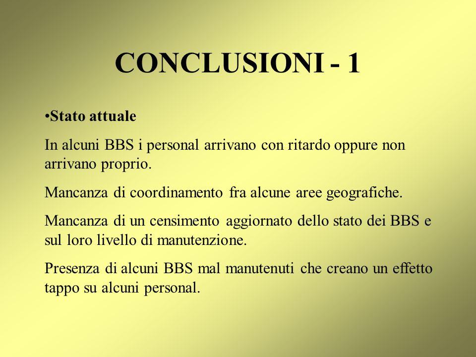 CONCLUSIONI - 1 Stato attuale