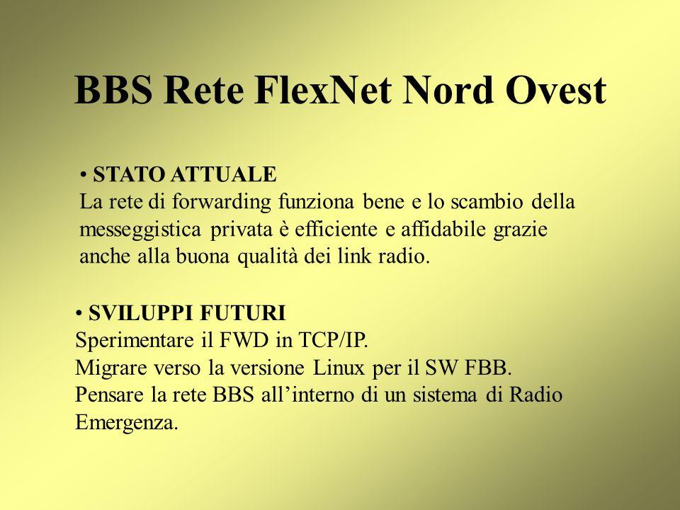 BBS Rete FlexNet Nord Ovest