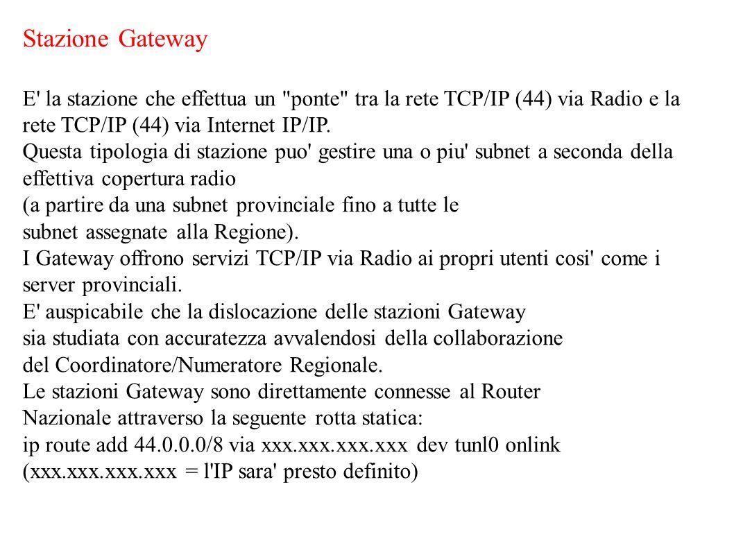 Stazione Gateway E la stazione che effettua un ponte tra la rete TCP/IP (44) via Radio e la rete TCP/IP (44) via Internet IP/IP.