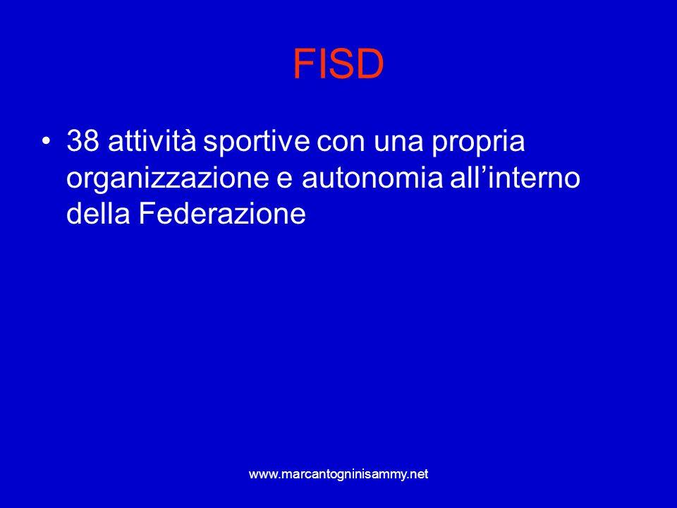 FISD 38 attività sportive con una propria organizzazione e autonomia all'interno della Federazione.