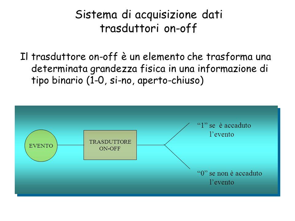 Sistema di acquisizione dati trasduttori on-off