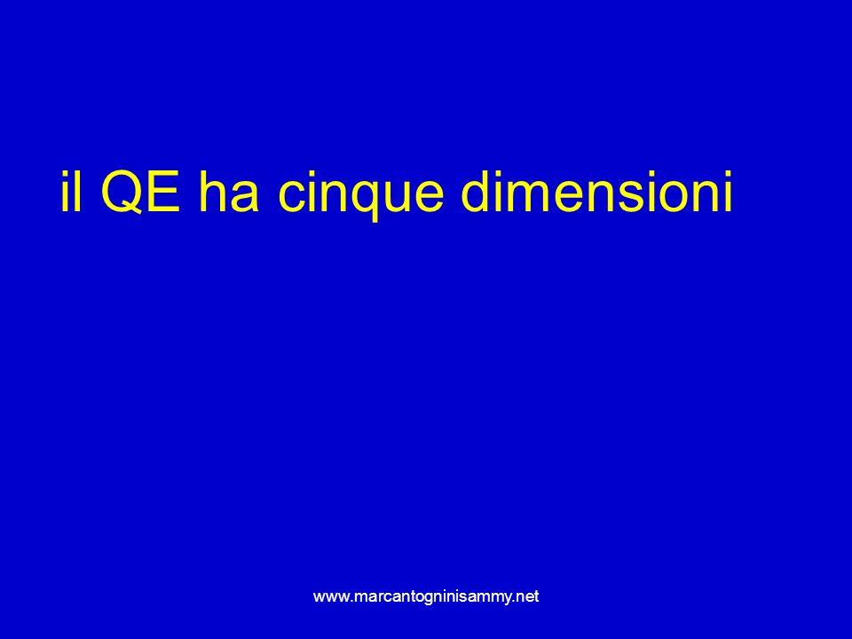 il QE ha cinque dimensioni