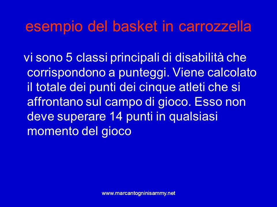 esempio del basket in carrozzella