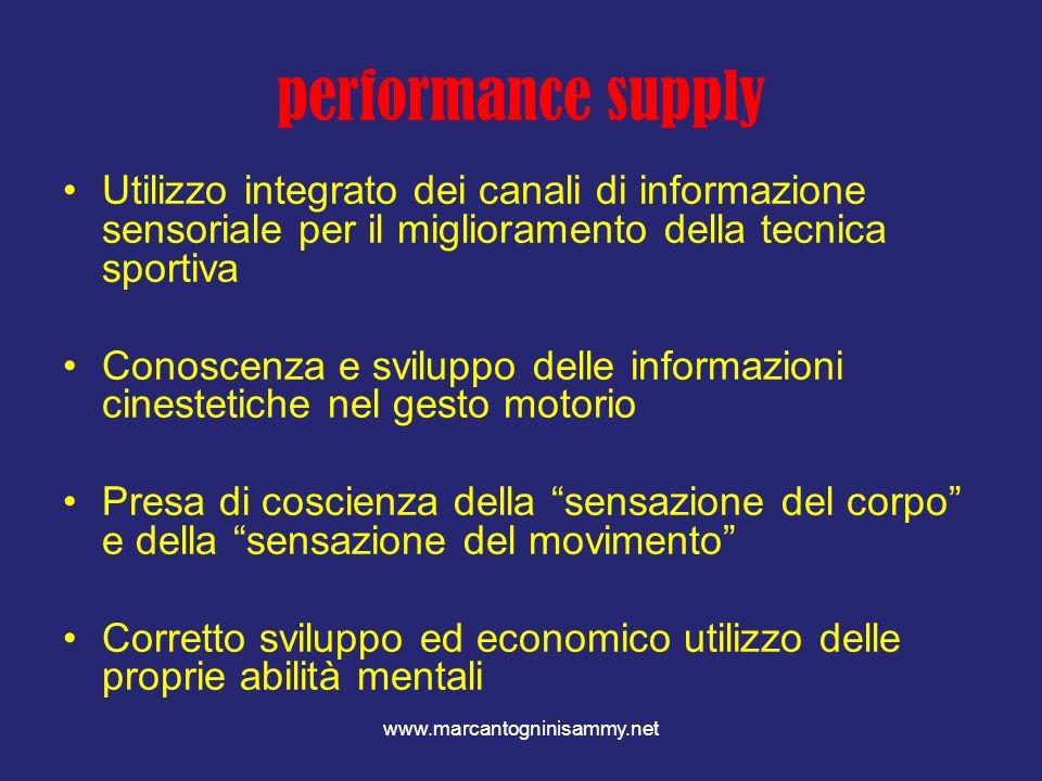 performance supply Utilizzo integrato dei canali di informazione sensoriale per il miglioramento della tecnica sportiva.