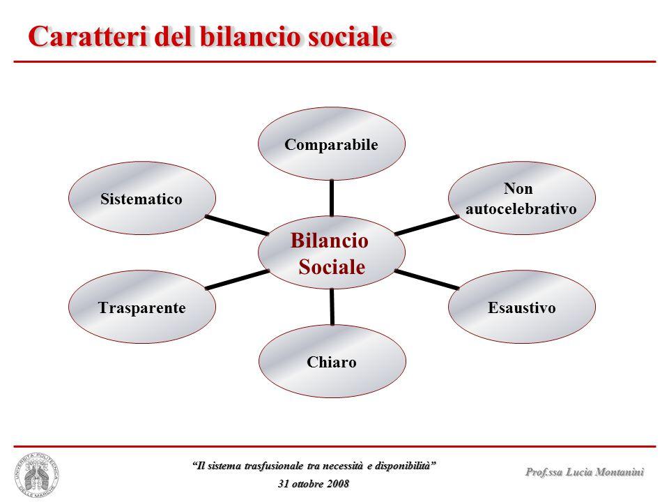 Caratteri del bilancio sociale