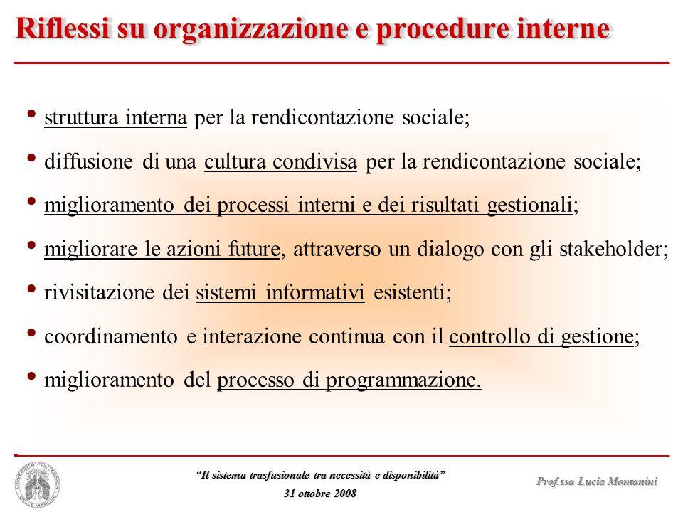 Riflessi su organizzazione e procedure interne