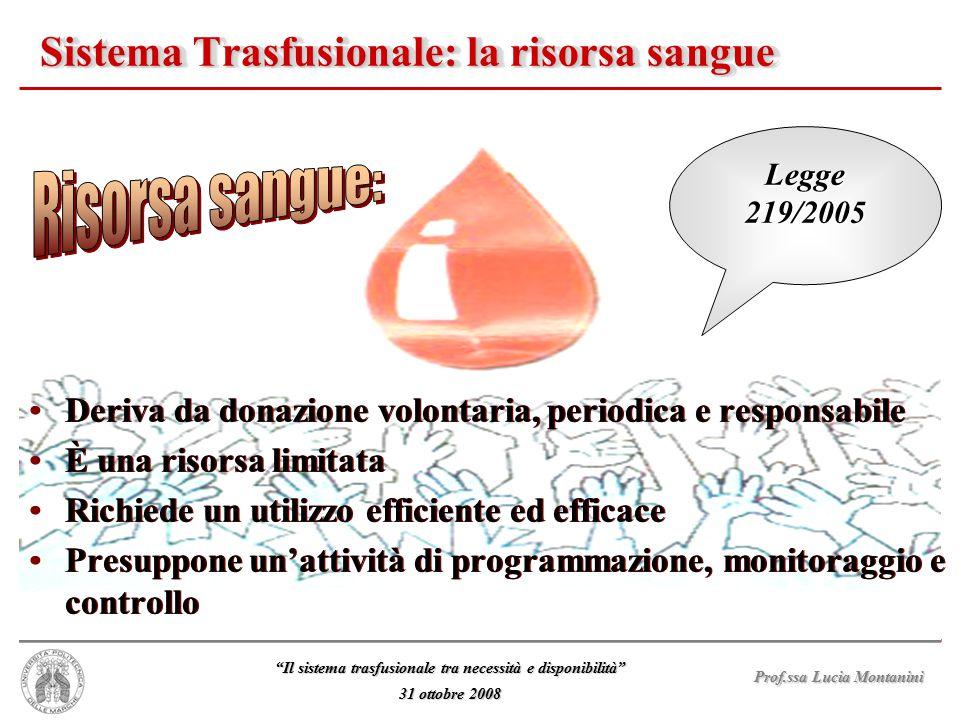Sistema Trasfusionale: la risorsa sangue