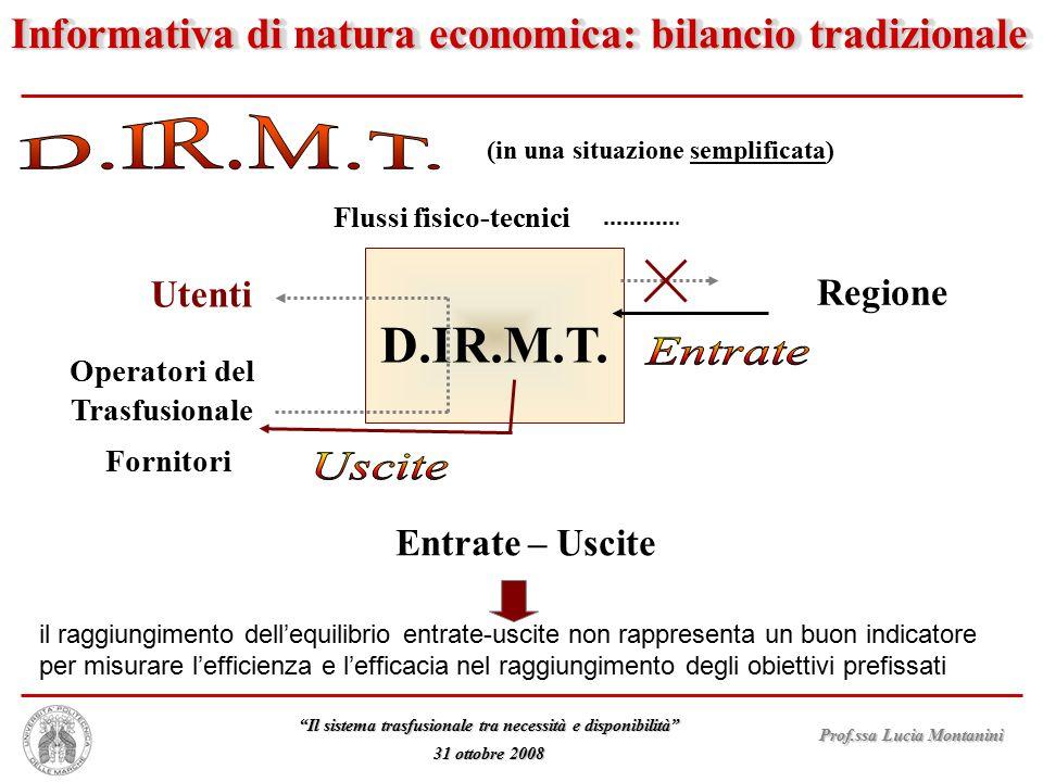 Informativa di natura economica: bilancio tradizionale