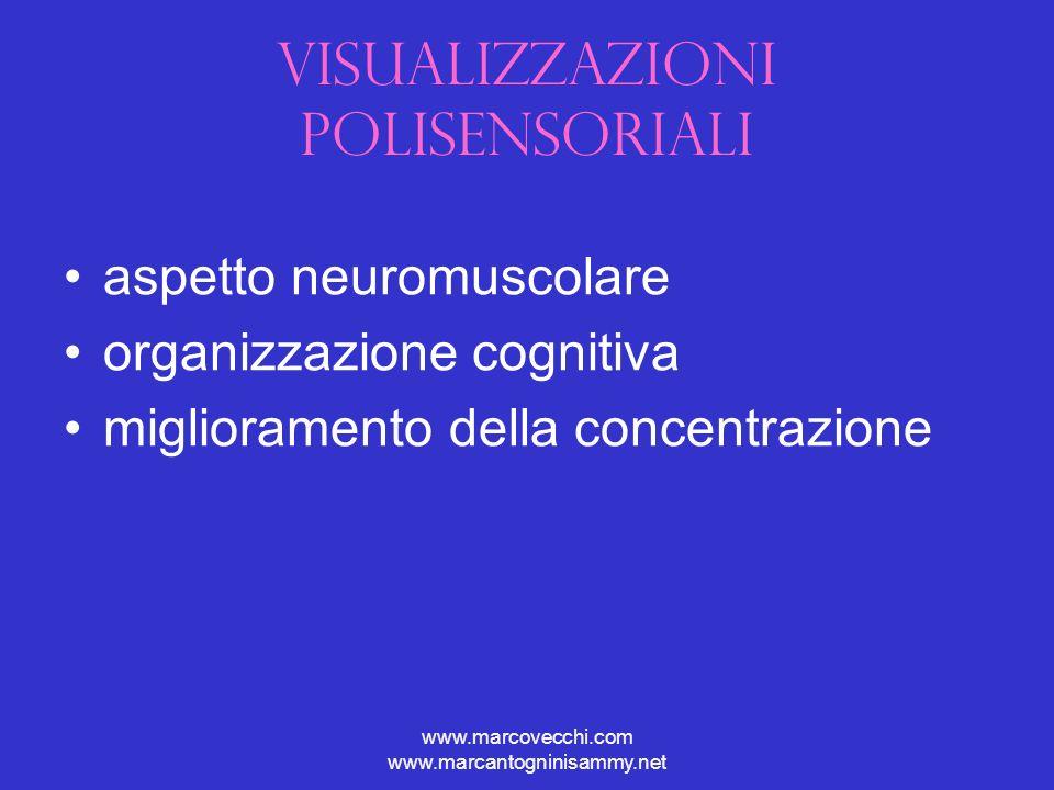 visualizzazioni polisensoriali