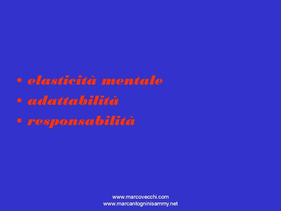 www.marcovecchi.com www.marcantogninisammy.net