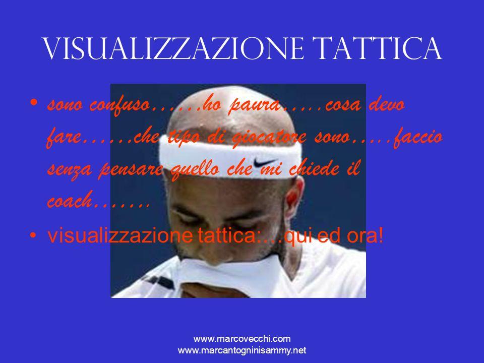 visualizzazione tattica