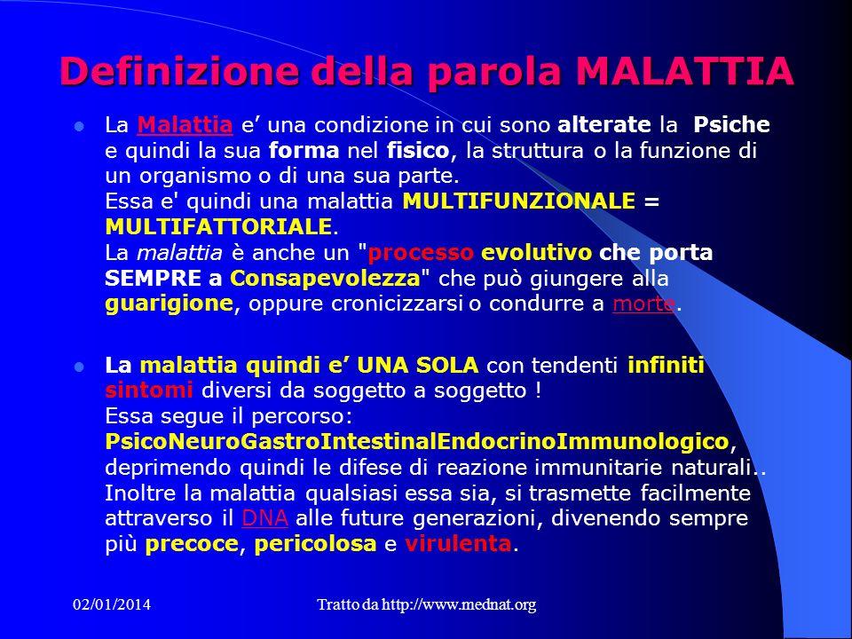 Definizione della parola MALATTIA