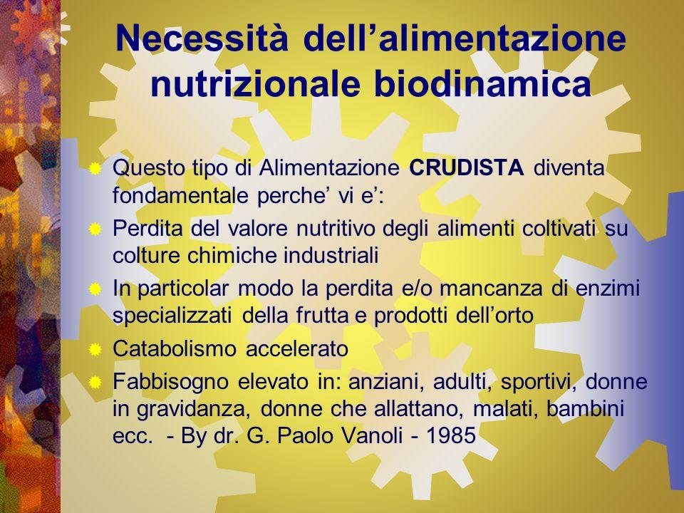 Necessità dell'alimentazione nutrizionale biodinamica