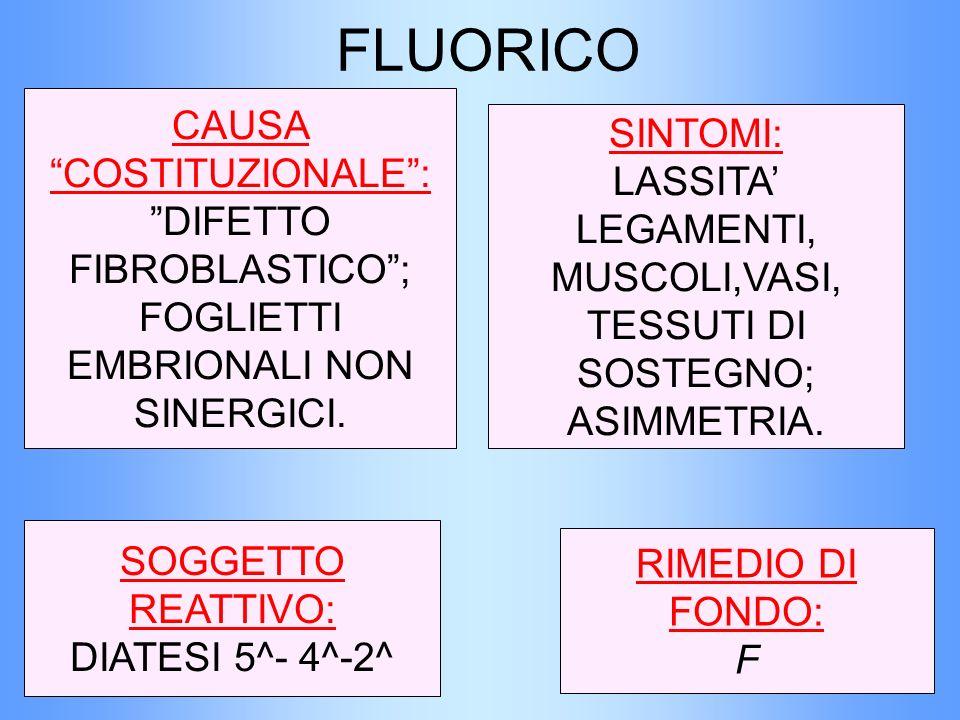 SOGGETTO REATTIVO: DIATESI 5^- 4^-2^