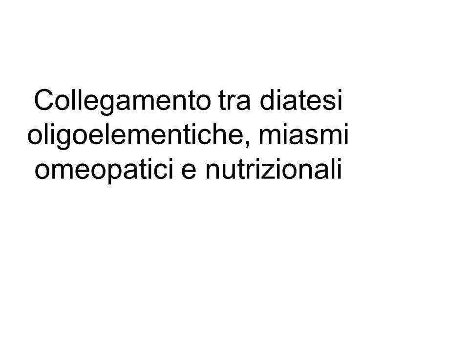 Collegamento tra diatesi oligoelementiche, miasmi omeopatici e nutrizionali