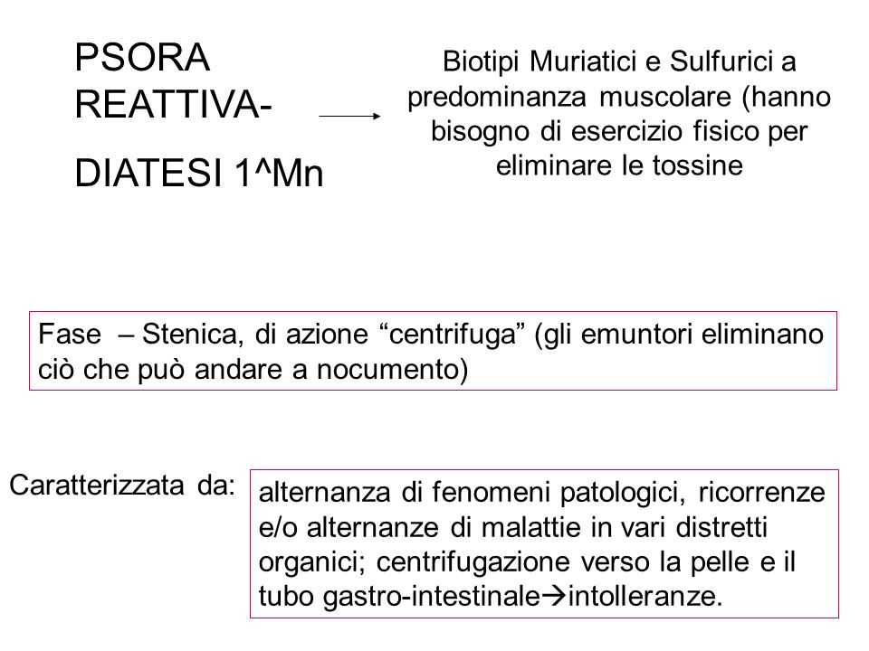 PSORA REATTIVA- DIATESI 1^Mn