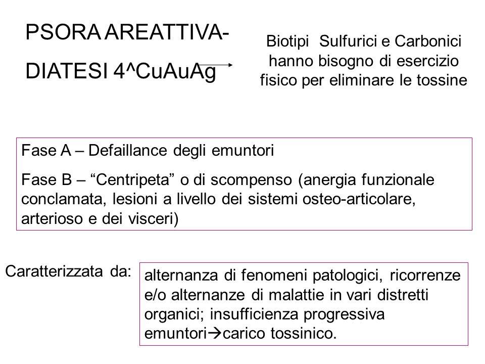 PSORA AREATTIVA- DIATESI 4^CuAuAg