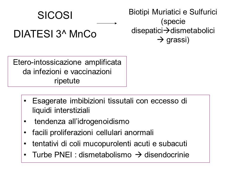 Etero-intossicazione amplificata da infezioni e vaccinazioni ripetute