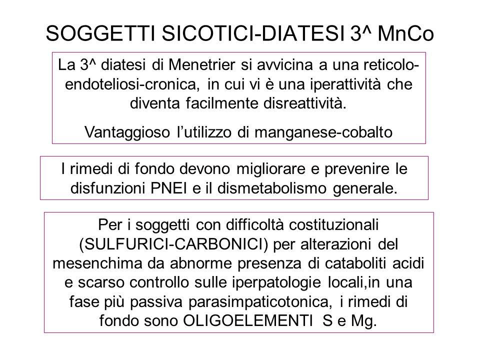 SOGGETTI SICOTICI-DIATESI 3^ MnCo