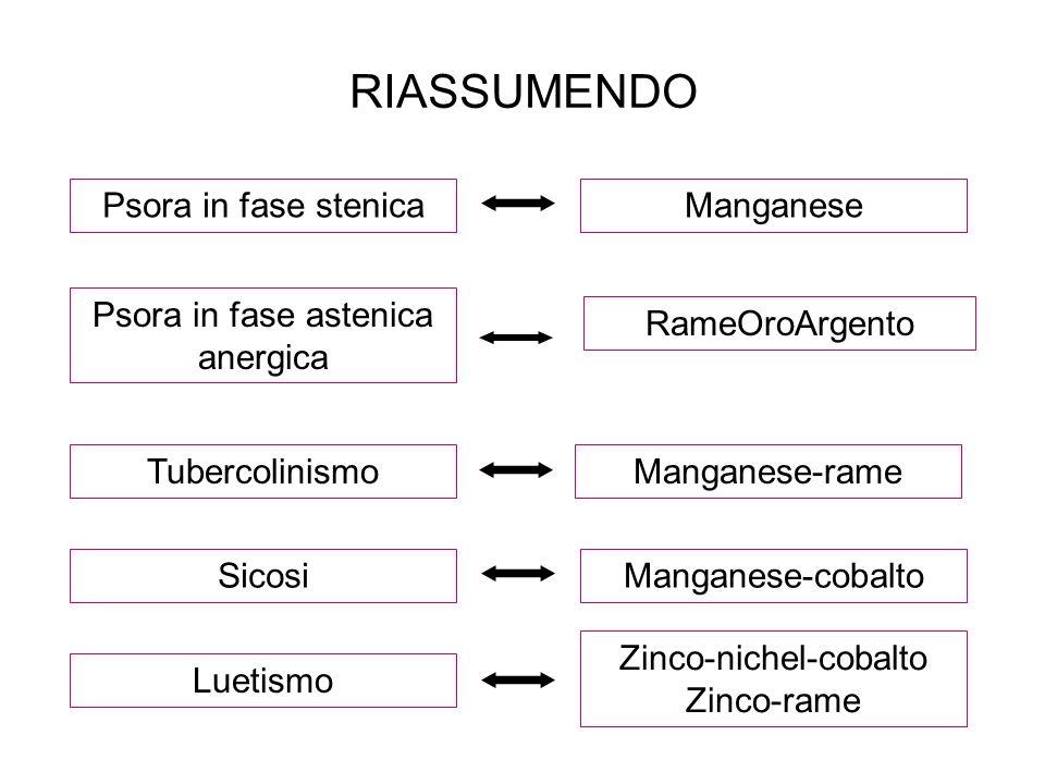 RIASSUMENDO Psora in fase stenica Manganese