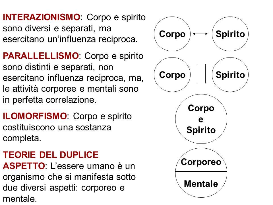 INTERAZIONISMO: Corpo e spirito sono diversi e separati, ma esercitano un'influenza reciproca.